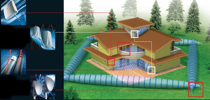 ZeldenHouse - Installatori allarmi antifurti perimetrali da esterno como lecco